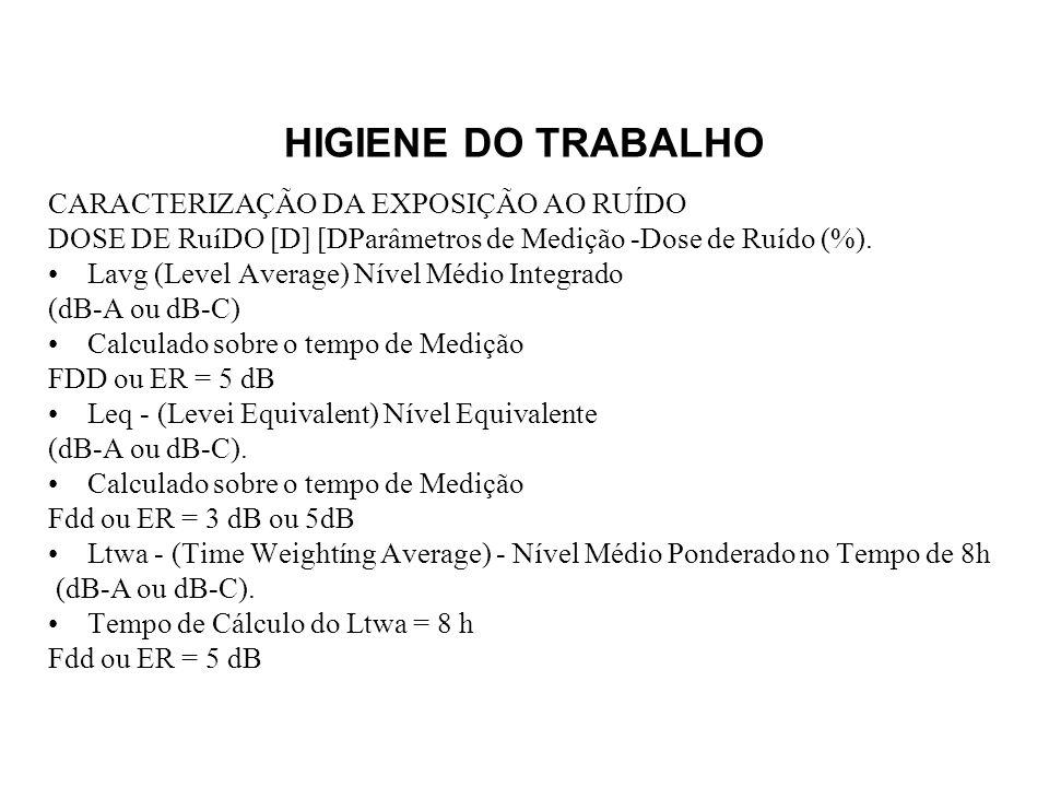 HIGIENE DO TRABALHO CARACTERIZAÇÃO DA EXPOSIÇÃO AO RUÍDO. DOSE DE RuíDO [D] [DParâmetros de Medição -Dose de Ruído (%).